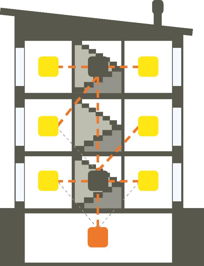 Juhtmevaba andurivõrgu skeem